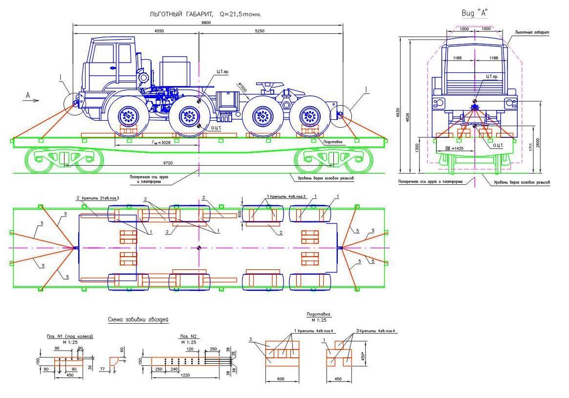 Жд транспорт на схеме